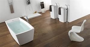 Sol Bois Salle De Bain : sol de salles de bains lequel choisir inspiration bain ~ Premium-room.com Idées de Décoration