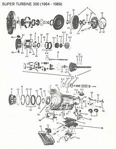St300