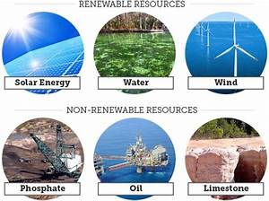 Renewable And Non Renewable Resources By Carolina And Keyla