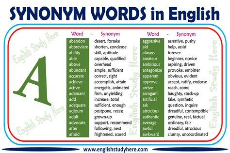 What Is Another Word For Assist by Synonym Words With A In Study Here