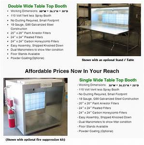 table top spray paint booth - spray painting kitchen cabinets