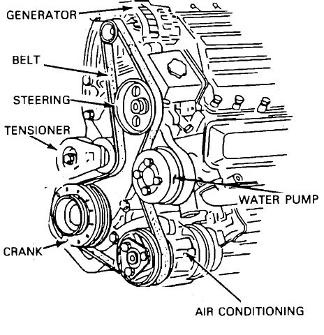 4 8 Chevy Engine Belt Diagram by I Need A Diagram For A 1997 Chevy Lumina Serpentine Belt