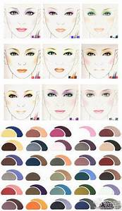 Mac Cosmetics Colour Chart 30 Types Of Eyeshadow Matching Colors Color Chart Eyes