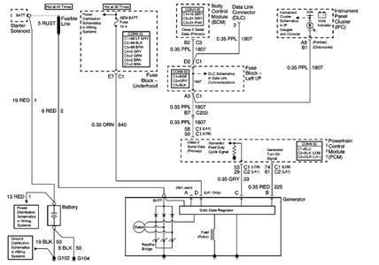 Wiring Diagram 2002 Alero Car by 2001 Olds Alero Charging System Wiring Diagram 46 Wiring