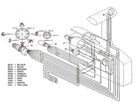 Bayliner Wiring Diagram by Bayliner Engine Wiring Diagram Wiring Forums
