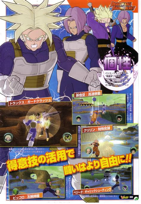 Dragonball Raging Blast Any Thoughts