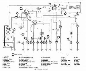 Accord L X Fuse Box Diagram 1991 Honda