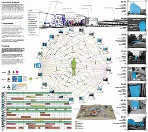 Aa School Of Architecture Projects Review 2011
