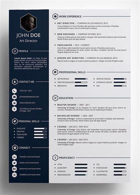 Online Resume Builder Free
