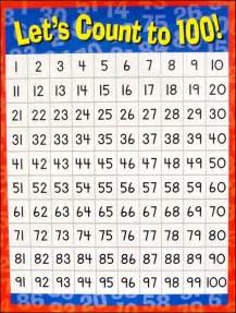 Number Chart Let S Count To 100 025296 Images