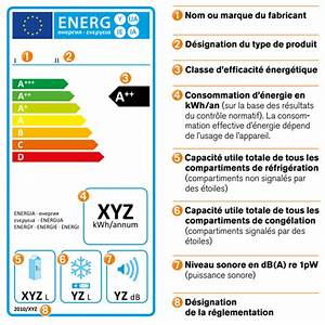 Etiquette Energie Voiture : les tiquettes nerg tiques les conomies d 39 nergie ~ Medecine-chirurgie-esthetiques.com Avis de Voitures