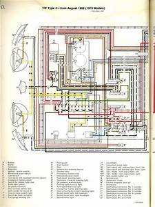 1974 Jeep Wiring Diagram