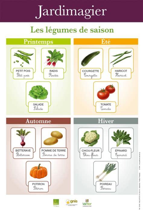 legumes de la famille des potirons cultiver des l 233 gumes avec les enfants