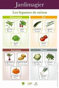 Quel Legume Planter En Septembre : cultiver des l gumes avec les enfants ~ Melissatoandfro.com Idées de Décoration