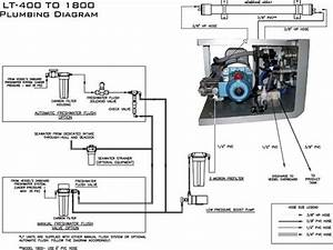 Total Guide To Marine Watermakers  Desalinators