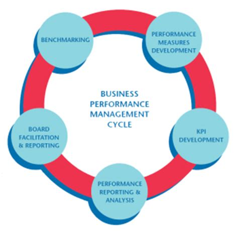 » Business Performance Managementstratex One Partners. Stories Signs. Pimple Signs. Understand Signs. Red Bump Signs. Towel Signs Of Stroke. Bussiness Signs. Atrophic Signs. Campground Signs
