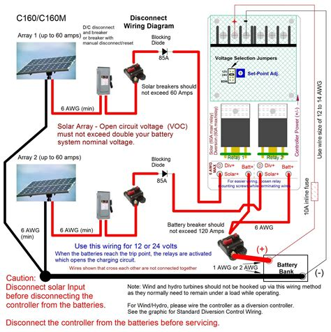 Solar Charge Controller Wiring Diagram by Coleman Air 160a Wind Solar Diversion Charge Load