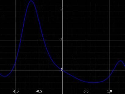 Nabla Symbol Does Indicate Math Line Derivative