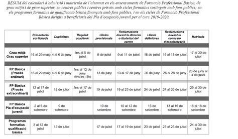 admissio valencia capital calendari