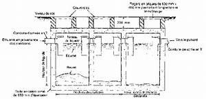 Fosse Septique Beton Ancienne : schema fosse septique beton ~ Premium-room.com Idées de Décoration