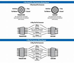 Tail Light Wiring Diagram For Utility Trailer