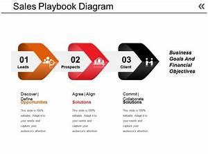 Sales Playbook Diagram Powerpoint Guide