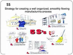 Inventory Management   Mrp  Jit And Scm