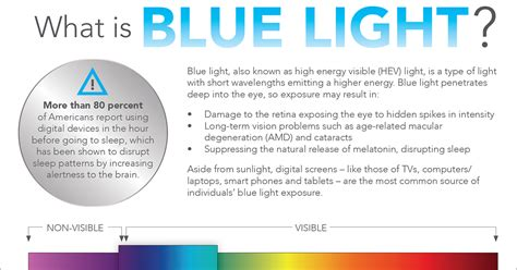 what does the blue light filter do 10 tips for computer eye strain relief allaboutvision com