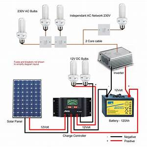 Solar Lighting Diagram