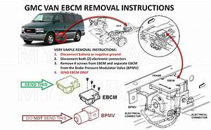 2003 Chevrolet Trailblazer Wiring Diagram 2006 Subaru