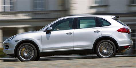 How Much Is Porsche Cayenne