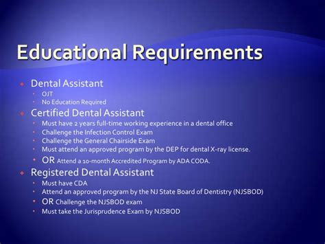 Dental Assisting Education. Internet And Phone Services Becoming An Rn. Retirement Pension Plan Peru Vacation Packages. Criminal Defense Attorney San Jose. Negative Symptoms Of Schizophrenia Treatment. Inpatient Drug Rehab Michigan. Best Online Lpn To Rn Programs. Mcdonald Employment Agency Ftp Storage Space. Degrees In Electrical Engineering