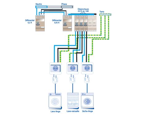 disjoncteur pour lave linge branchements 233 lectriques brico