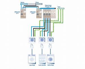 Amperage Pour Four : amperage lave vaisselle ~ Premium-room.com Idées de Décoration