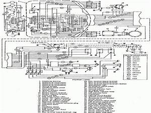 Electrical Wiring Diagram 1997 Harley Davidson