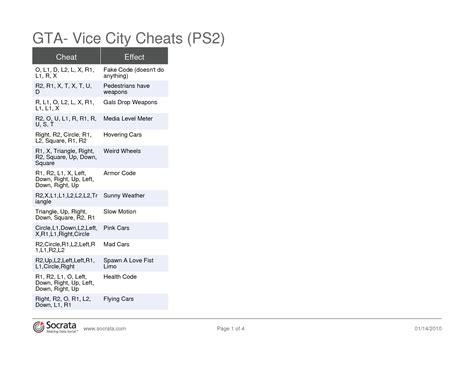 Cheat Code Game Ps2 Bike Cheat Gta Vice City Ps2 Bicycling