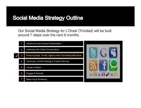 siege social l oreal social media l 39 oreal bpi