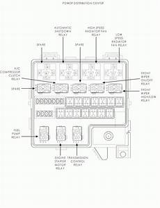 31 2008 Chrysler Sebring Fuse Box Diagram