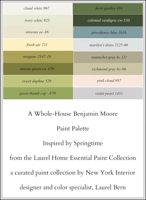 a 16 color spring inspired whole house paint palette paint colors paint palettes and spring