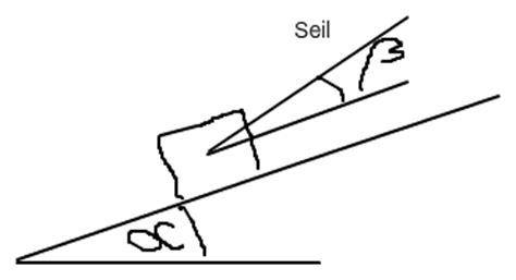 physik aufgabe ueber kraefte seilkraft auf schiefer ebene