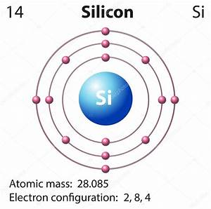 Symbol And Electron Diagram For Silicon  U2014 Stock Vector