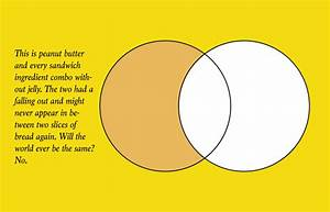 Venn Diagrams  Read And Use Them The Right Way