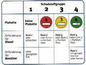 Grüne Plakette Euro 5 : euro 4 plakette feinstaubplakette euro4 gr n g nstig ~ Jslefanu.com Haus und Dekorationen