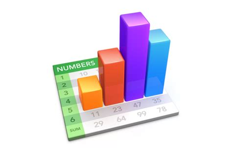 mac numbers numbers 3 0 review interface update promotes desktop device integration macworld