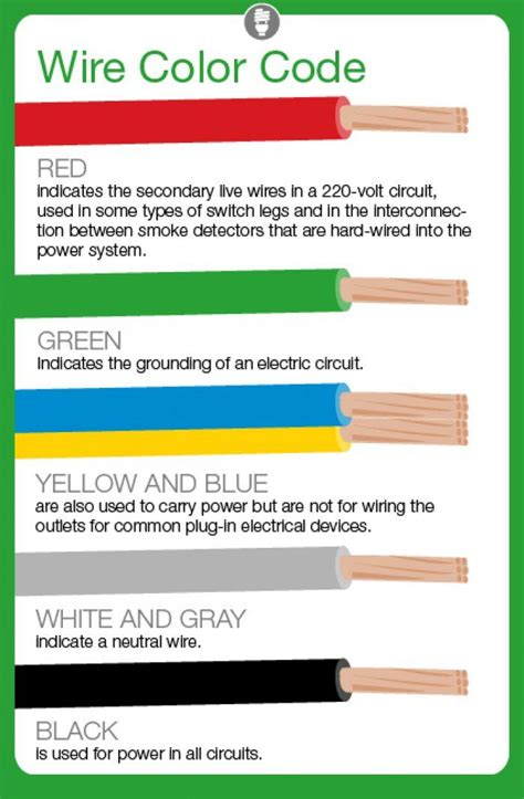electrical wire color meaning what do electrical wire color codes mean diy