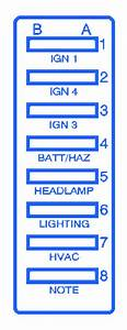 Gmc C Block Circuit Breaker Diagram  U00bb Carfusebox