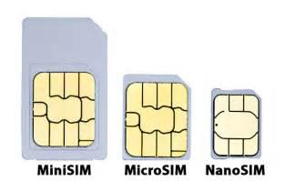 Micro to Nano Sim Card Template