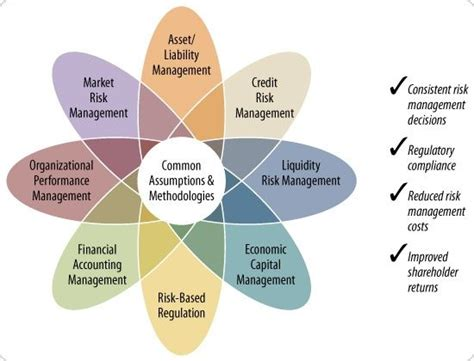 The Process Of Creating A Business Plan Teaches You Many Things 2 35 Best Root Cause Analysis Images On Problem