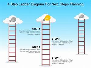 28911390 Style Layered Stairs 3 Piece Powerpoint Presentation Diagram Infographic Slide