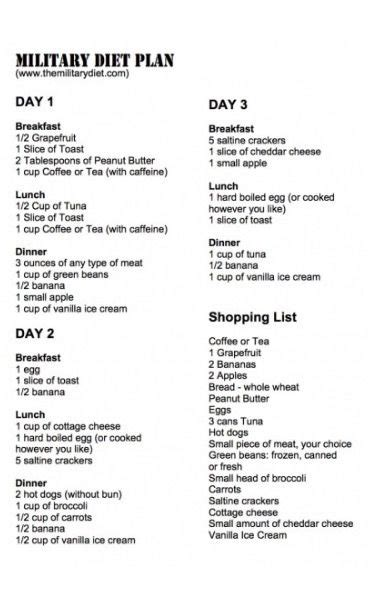 3-Day Military Diet Plan